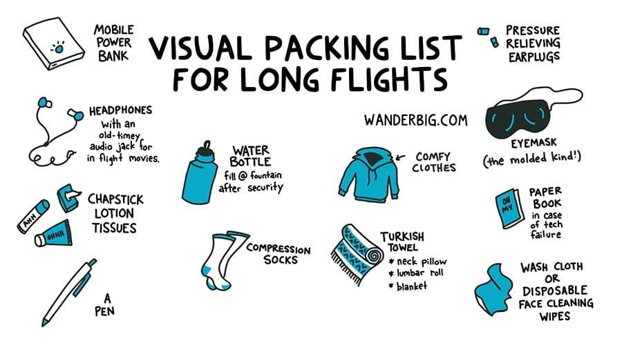 WB visual plane packing w