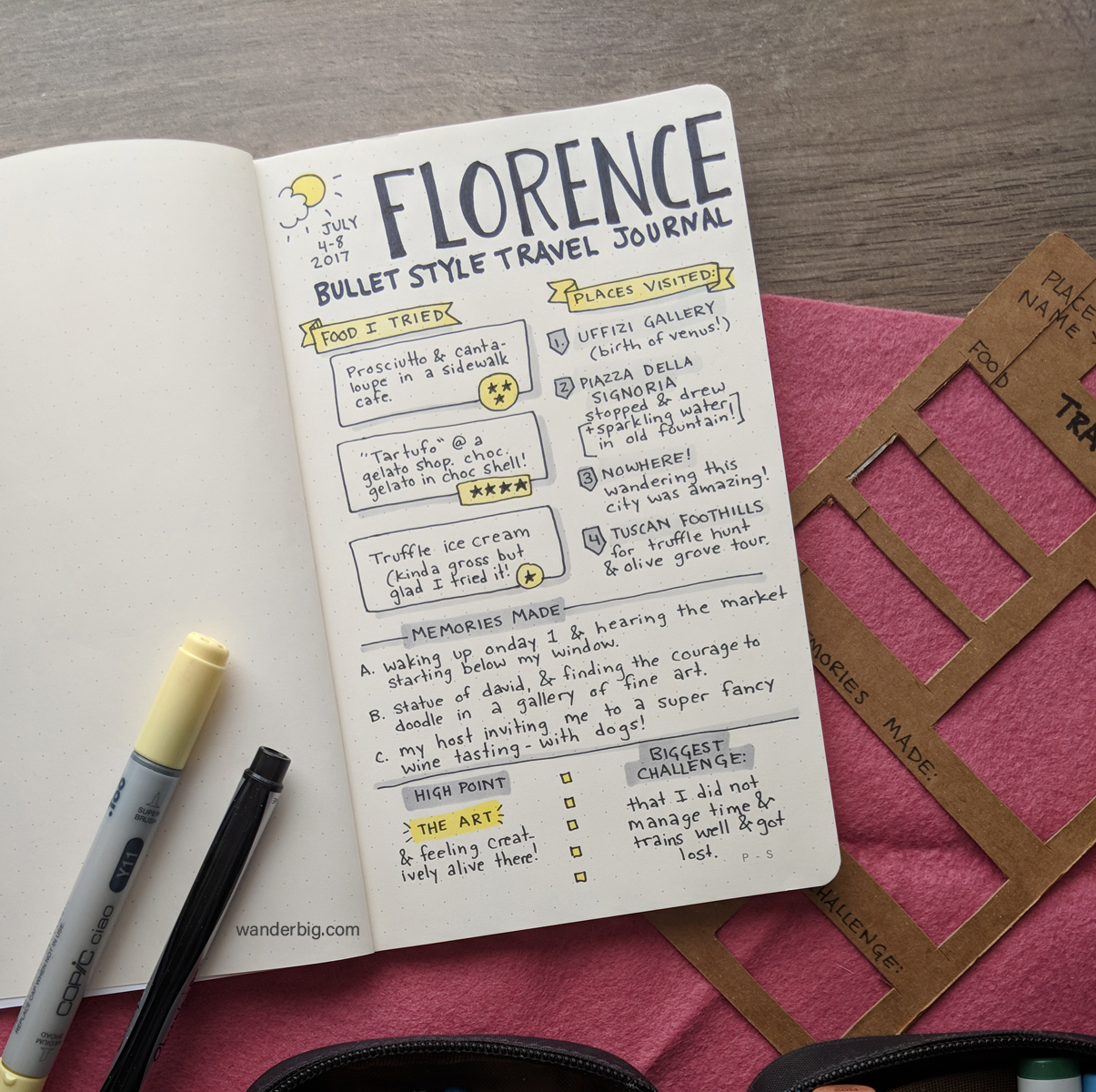 A bullet journal travel journal page about florence.