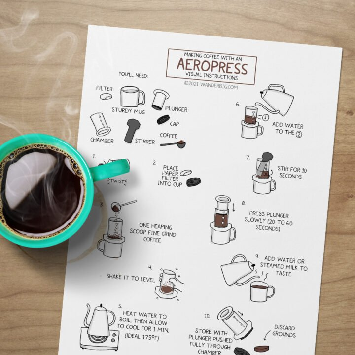 An example of these aeropress coffee making instructions on a tablet and on the printed page.